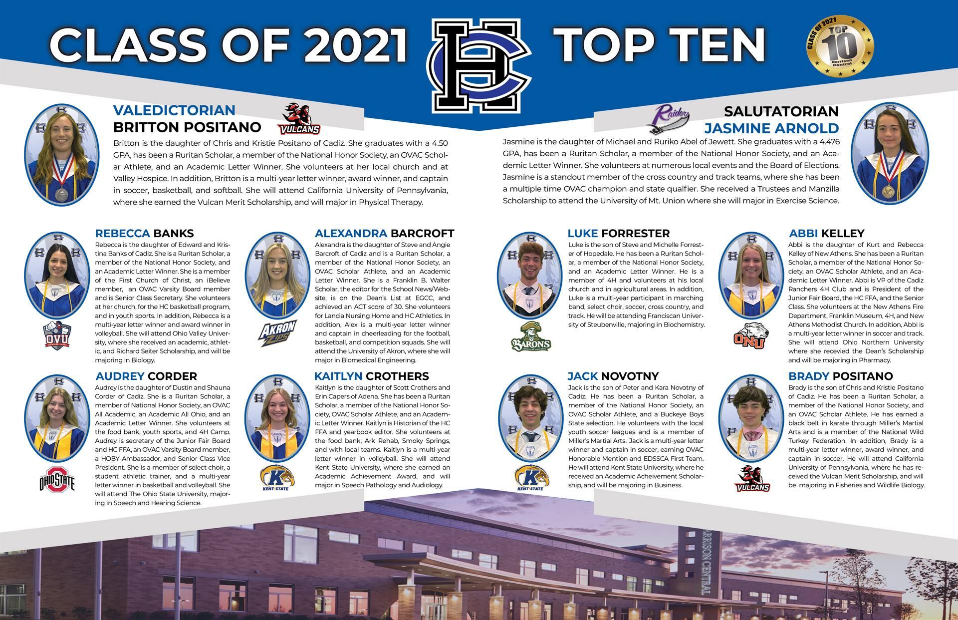 Class of 2021 Top Ten